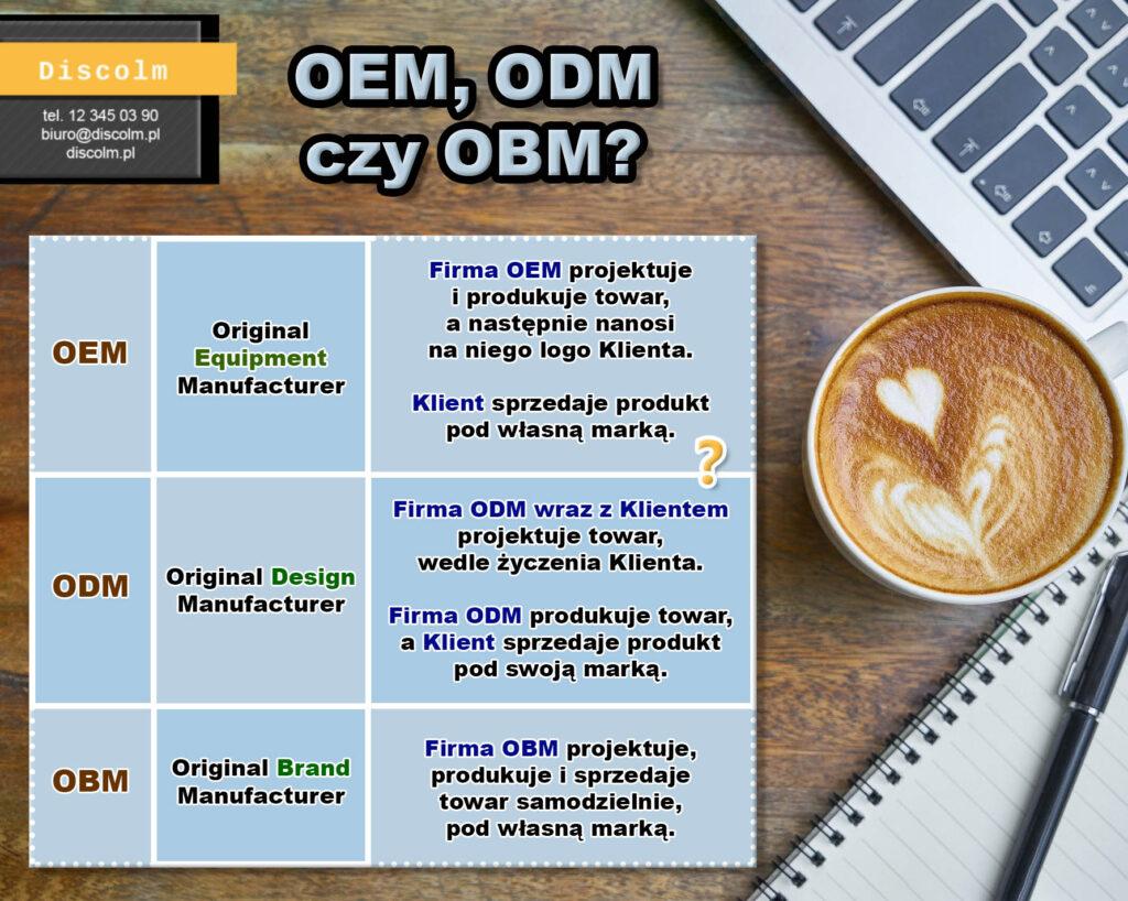 co to jest OEM, ODM i OBM? Poradnik